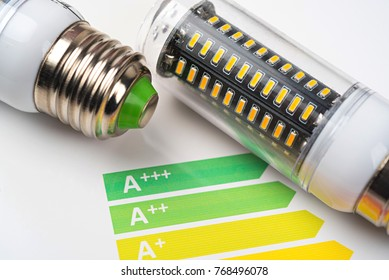 Energy efficiency concept with energy rating chart and LED lamp on white background