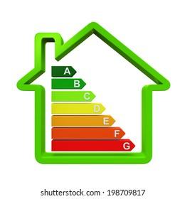 Energy Efficiency Levels