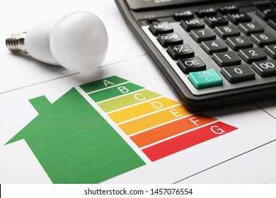 Energy efficiency rating chart, LED light bulb and calculator on white background, closeup
