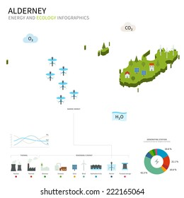 Energy industry and ecology of Alderney map with power stations infographic.