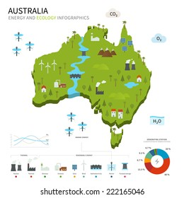 Energy industry and ecology of Australia map with power stations infographic.