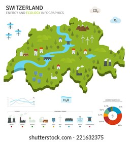 Energy industry and ecology of Switzerland map with power stations infographic.