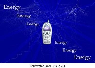 Energy texture