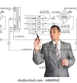 The engineer-designer professionally and qualitatively to solve challenges