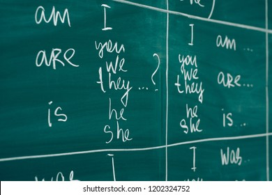 English class. Grammatical categories Verb Tenses and Aspects.