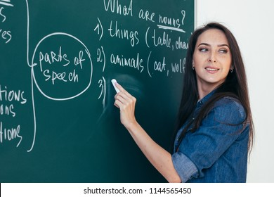 English courses. Language school. Teacher writing on chalkboard.