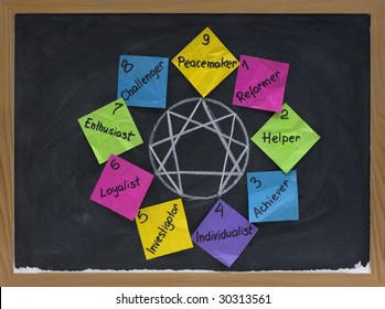 enneagram of personality - nine distinct types and their interrelationships presented with colorful crumpled sticky notes,  white chalk on blackboard