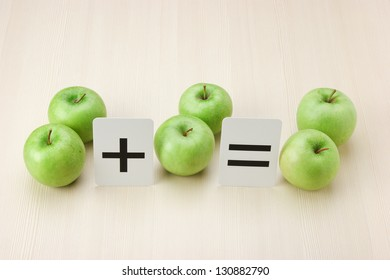 equation error, School card and apple with math problems