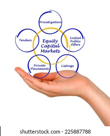 Equity Capital Markets