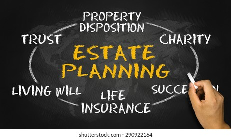 estate planning concept on blackboard