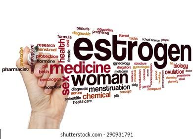 Estrogen word cloud concept