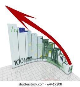 Euro graph up corner