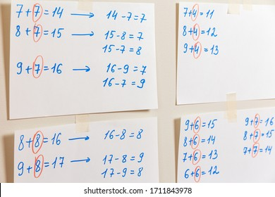 Examples of elementary school addition and subtraction are written in blue marker on sheets of paper and pasted on the wall as a reminder for the student