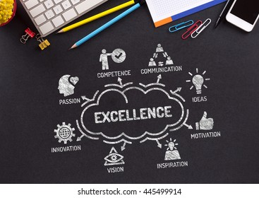Excellence Chart with keywords and icons on blackboard