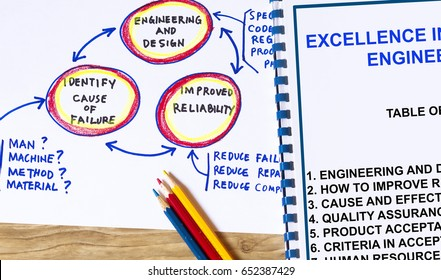 Excellence in engineering concept- many uses in the oil and gas industry.