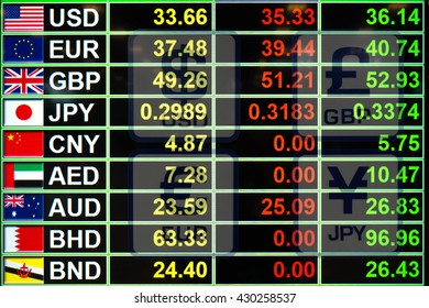 Exchange rate currency on LED digital board for business money concept with famous currency signs icons on background.