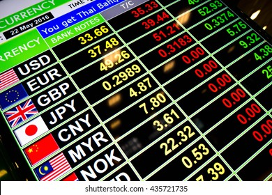Exchange rate currency on LED digital board for business money concept