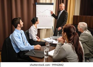 Executive businessman giving presentation on flip-chart to team formal wear