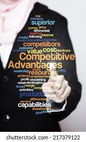 "Executive press virtual Screen-""Competitive Advantages word cloud arrangement"""