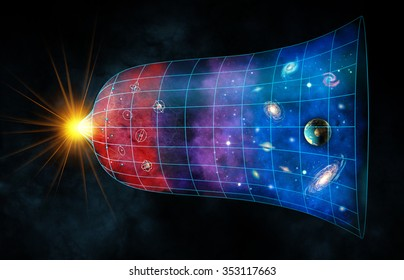 The expansion of the universe from the Big Bang to the present. Digital illustration.