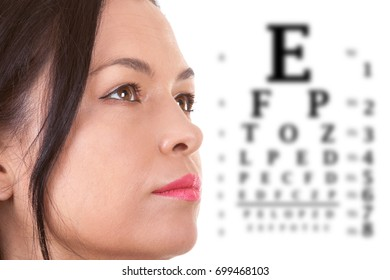 Eye Care Concept. Beautiful Woman Eye Closeup with the Background of Eye Test Chart extreme closeup