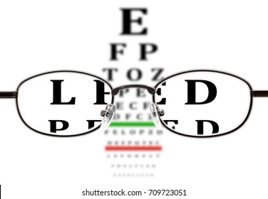 Eye Chart Viewed Through Glasses / Representation of blurry vision cleared by eye glasses. Part of a blurry eye chart is made clear by viewing it through a pair of eye glasses.