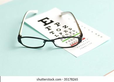 eye exam chart and glass