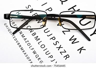Eye glasses on examination paper