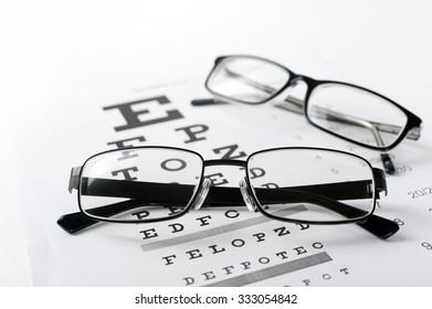 Eye glasses on eyesight test chart background close up