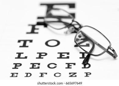 eye glasses on top of an eye chart white background