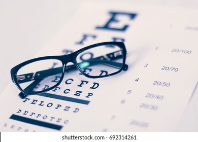 Eye glasses ontable of check of vision background close up