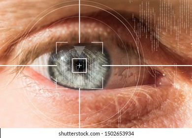 Eye monitoring and treatment in virtual network healthcare.