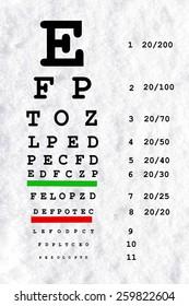 eye sight test chart or snellen chart