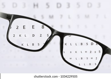 Eye test board in the back and some numbers focused through lenses