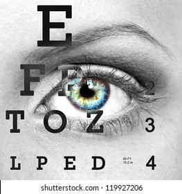 Eye with test vision chart close up