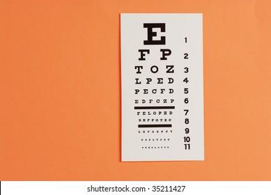 eye testing and eye exam chart