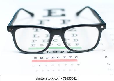 Eye vision test chart seen through eye glasses. Prescription glasses sitting on an eye test chart