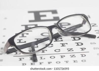 Eyeglasses on eyesight test chart