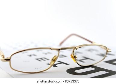 Eyeglasses on the ophthalmologic scale. Shallow DOF.