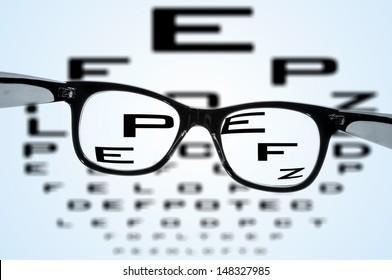 eyeglasses over a blurry eye chart