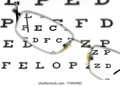 Eyeglasses and snellen eye chart. The eye test chart is shown blurred in the background.