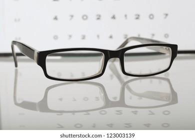 Eyes examination- glasses on eye chart, closeup