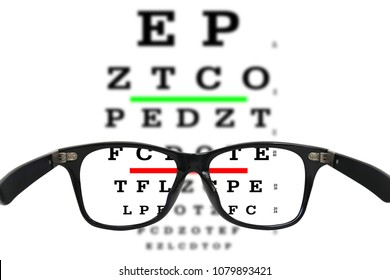 eyes glasses with eyes chart exam. normal vision acuity 20/20