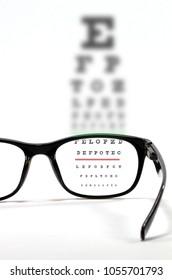 Eyes test chart with eyeglasses.