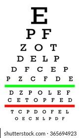 Eyesight concept - Test chart, letters getting smaller - Good eyesight