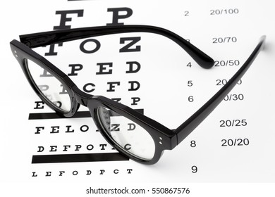 eyesight test with black glasses and snellen chart