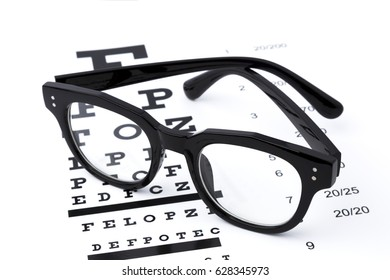eyesight test with black glasses and snellen chart.