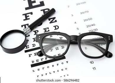 eyesight test with black small magnifier, black glasses and snellen chart.