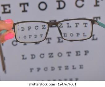 Eyesight test and glasses background