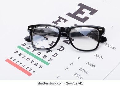 Eyesight test table and classic glasses over it